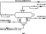污水综合排放标准里对氮的要求只有氨氮?