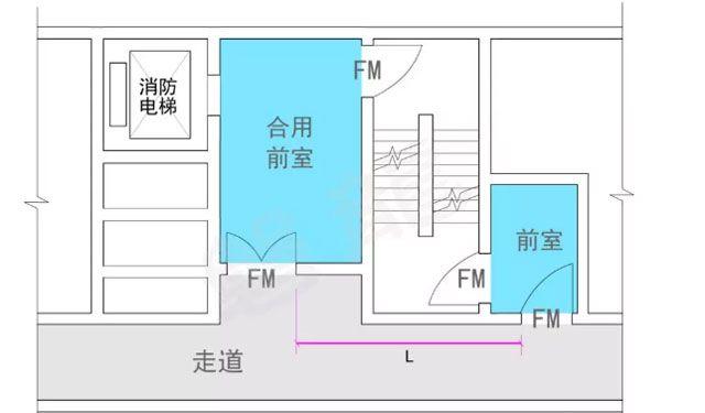 石峥嵘:再谈建筑核心筒消防疏散方案