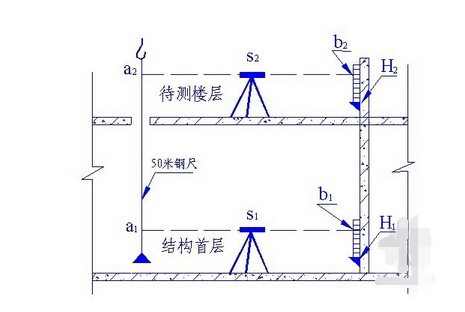 电视墙电路施工安装图