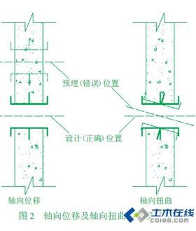 高层建筑排水系统设计步骤详解