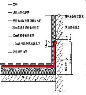 下沉式卫生间渗漏水维修经典案例分析