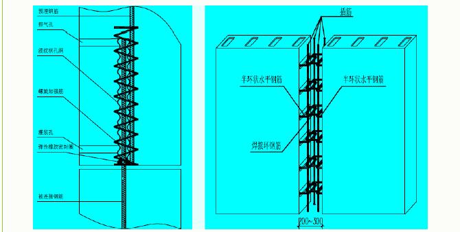 装配式剪力墙结构住宅设计中九个问题总结