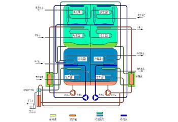 二类两段吸收式热泵流程图