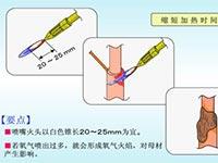 关于制冷空调铜管焊接