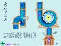 10种常见污水处理设备动图