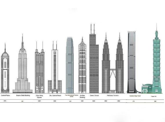 【解构】高层建筑结构抗风设计解析