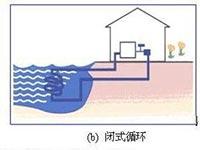 循环水和闭式冷却水系统