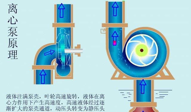 环保:10种常见污水处理设备动态图