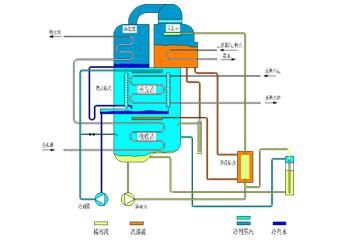 一类吸收式热泵工作原理