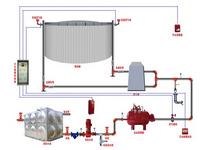 室内消火栓设计及计算方式
