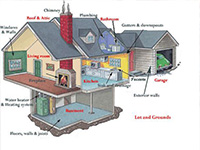 南北方的建筑给排水设计的区别