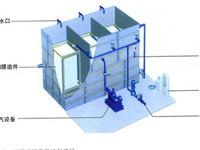 MBR污水处理技术的原理及应用